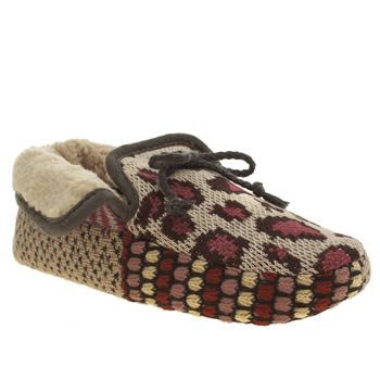Womens Schuh White & Pink Jungle Slippers
