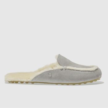 Ugg Grey LANE Slippers